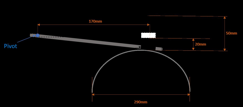 bruit impact